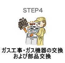 STEP4 ガス工事
