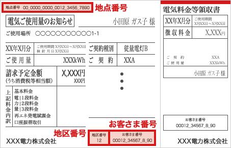 電気ご使用量のお知らせ(検針票)