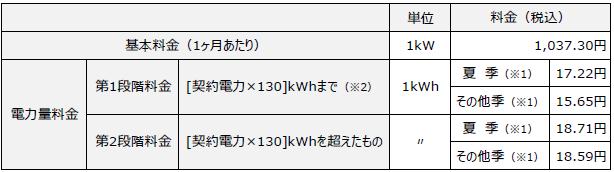 ずっとも電気3 料金表